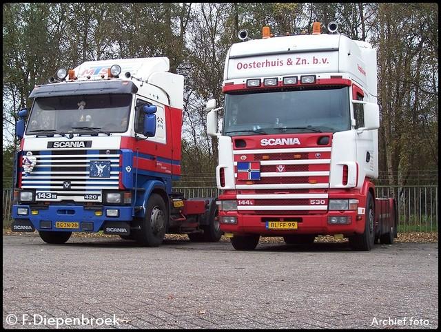 Mandema en Oosterhuis2-BorderMaker archief