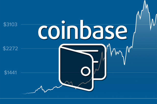 coinbase-review Coinbase Identity verification