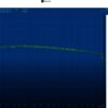 Dirac Thiel + F18 : 80Hz - Rythmik F18