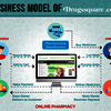 How to Buy Medicines Online... - Patient Healthcare Portal