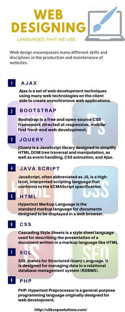 Web Designing Picture Box