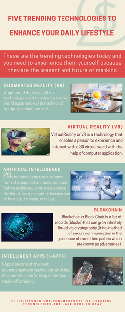 trending technologies by kunal bansal chandigarh Picture Box