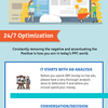 NPI-Click infographic - Picture Box