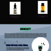 The Best CBD Products For ... - Picture Box