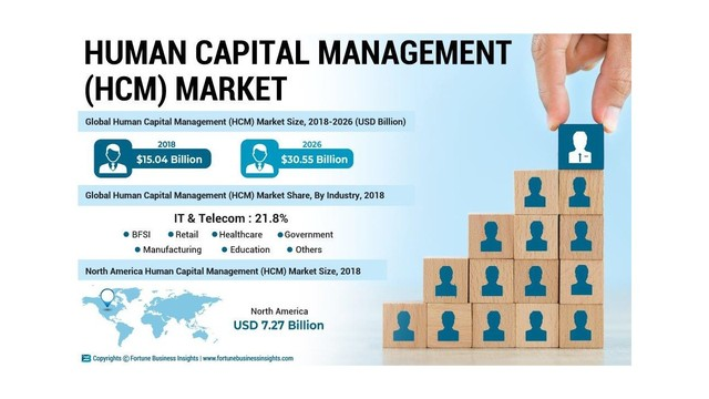 Human-Capital-Management--Market Picture Box