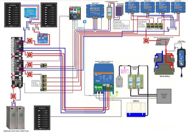 Electric scheme (2) Zdjęcia różne