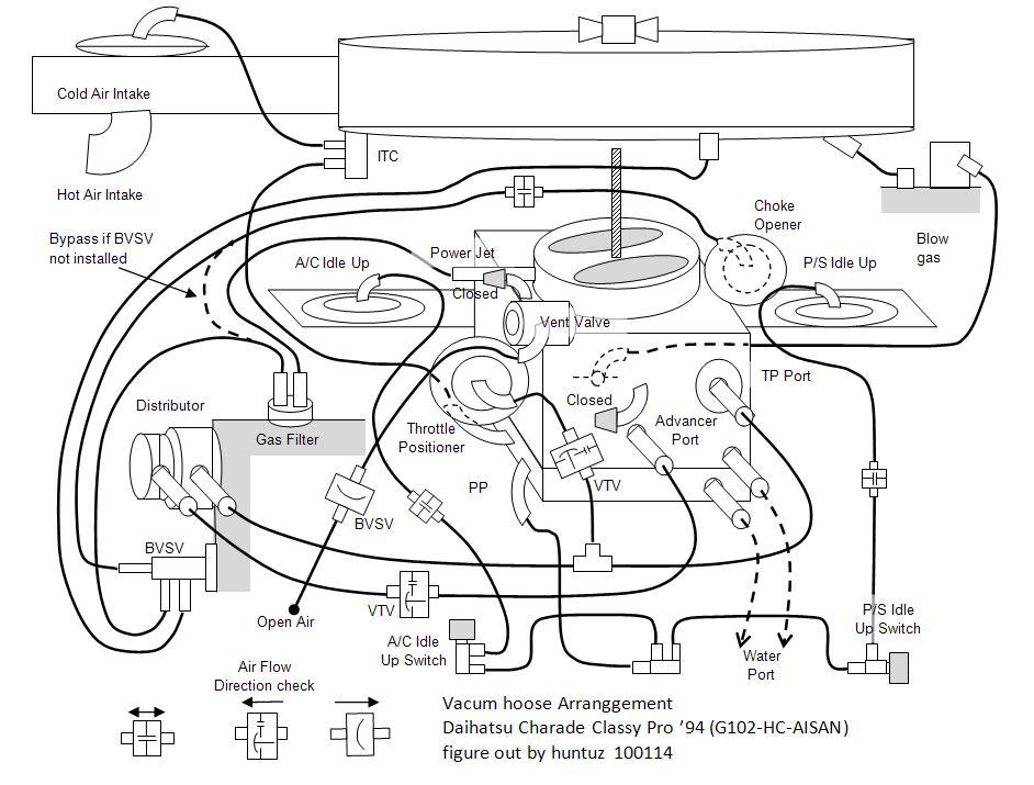 daihatsu charade vacuum hose connection jpg picture