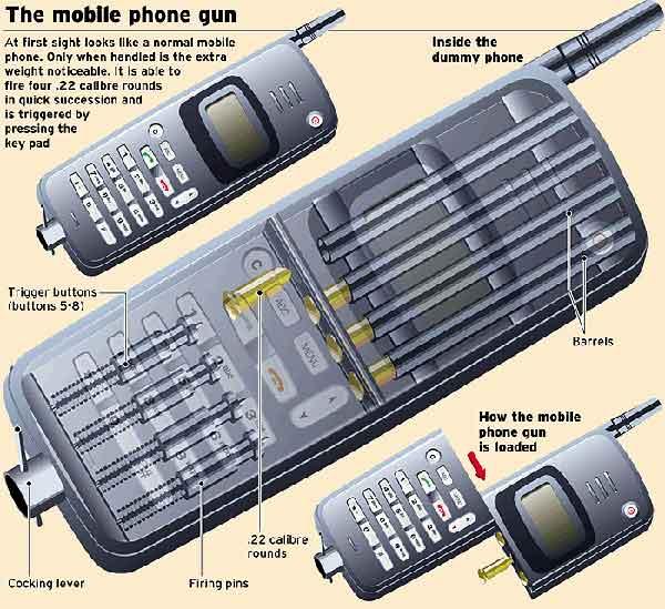 cell-phone-gun-2.shtml -