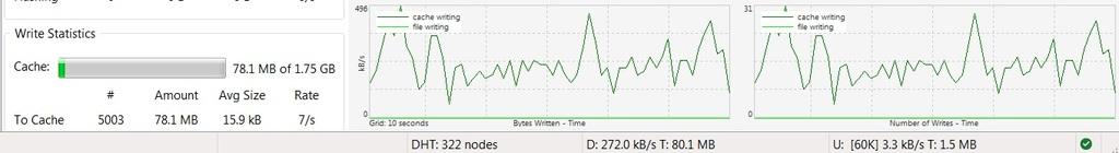 utorrent-graph -
