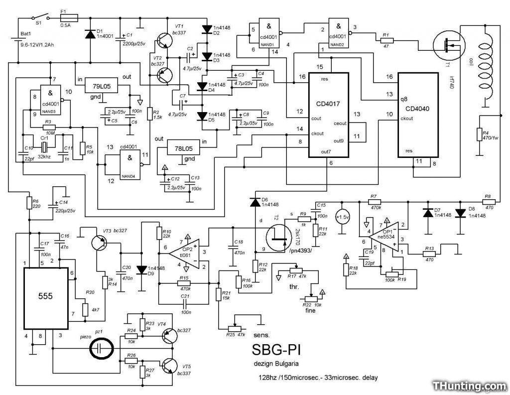 sbg-pi (1) -